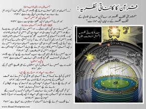 Qurani Kainat